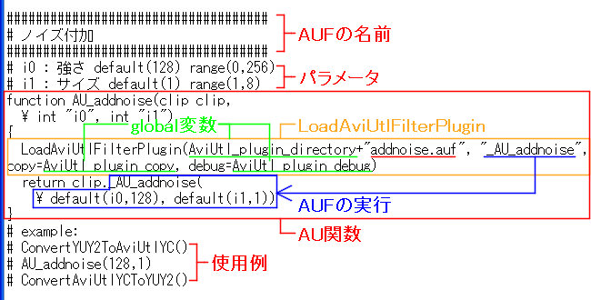 aufilters_auf_function.png